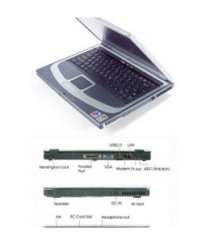 Ремонт Gigabyte N501